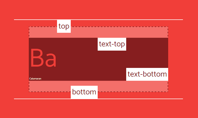 Deep dive css font metrics line height and vertical for Text align top